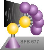 SFB 677 Logo